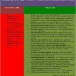 Paura da Coronavirus: Vademecum di auto-cura